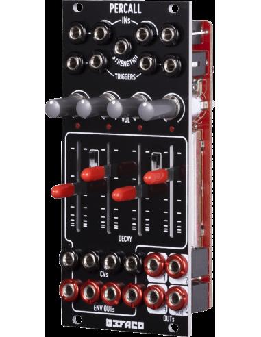 Percall PCB & Panel Set